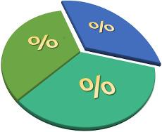 pie-chart-1569175_640